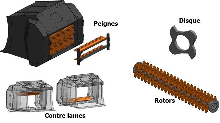 Godet broyeur malaxeur REMU - RDS France, spécialiste du matériel TP