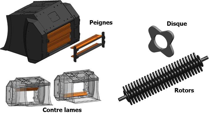 Godet cribleur REMU - RDS France, spécialiste du matériel TP